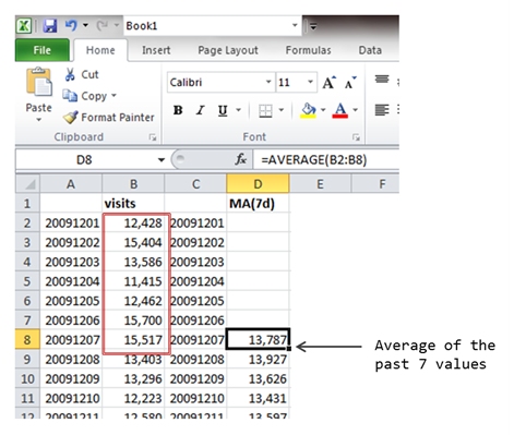 Nifty option trading formula in excel