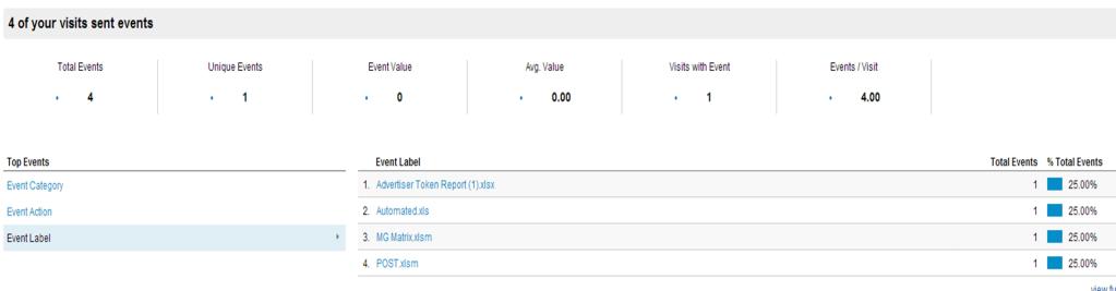 Post data to Google Universal Analytics using Excel VBA   danjharrington